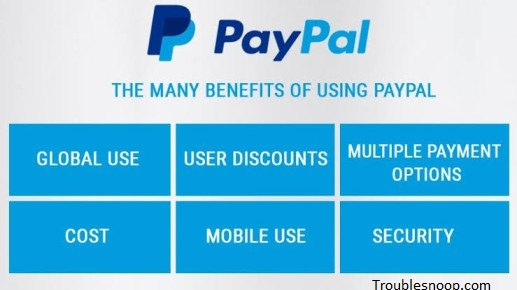 Open Paypal Account in India