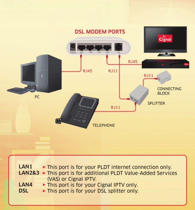 How to Setup or Configure PLDT WiFi Router?