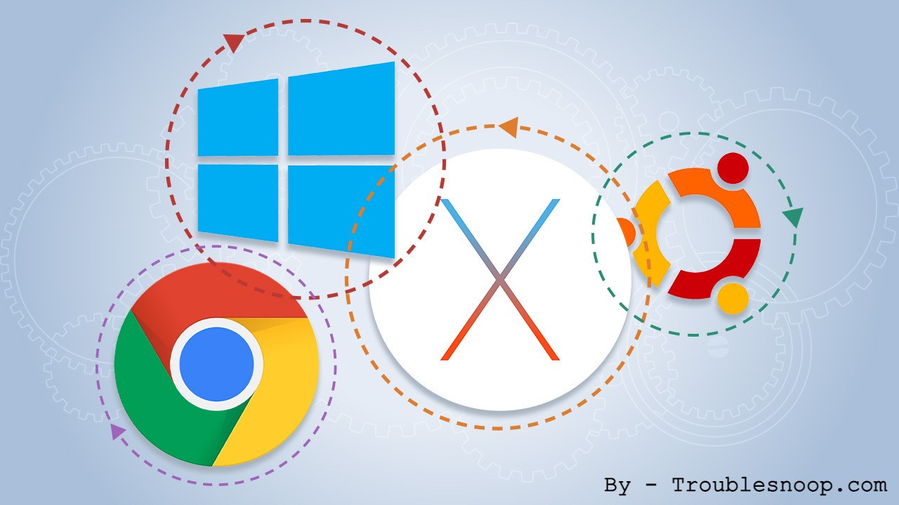 How to take Screenshot on Windows Laptop, MacBook, and Chromebook?